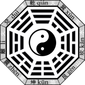 547px-Bagua-name-earlier.svg